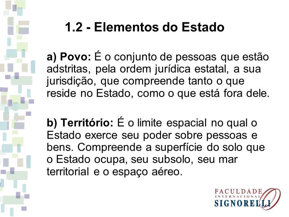 1.2 - Elementos do Estado a) Povo: É o conjunto de pessoas que estão adstritas, pela ordem jurídica estatal, a sua jurisdição, que compreende tanto o