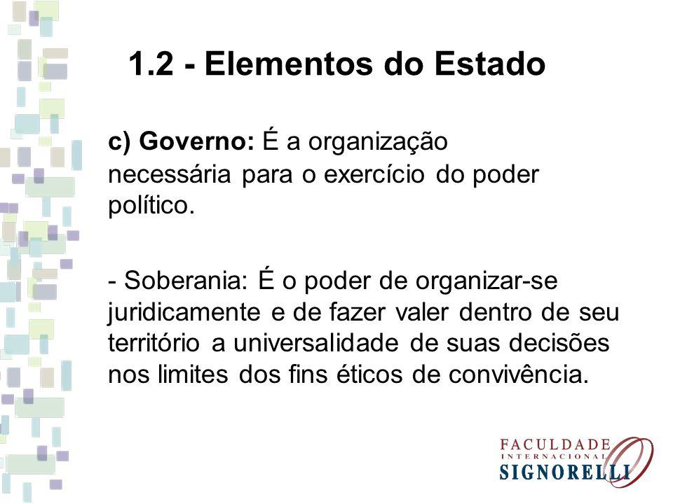 1.2 - Elementos do Estado c) Governo: É a organização necessária para o exercício do poder político. - Soberania: É o poder de organizar-se juridicame