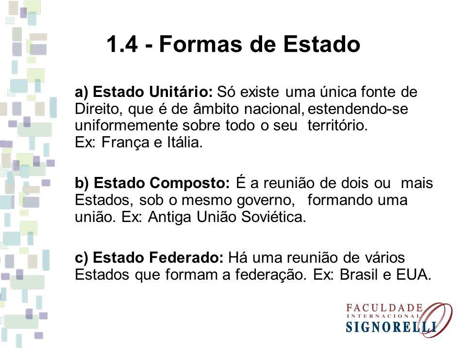 1.4 - Formas de Estado a) Estado Unitário: Só existe uma única fonte de Direito, que é de âmbito nacional,estendendo-se uniformemente sobre todo o seu