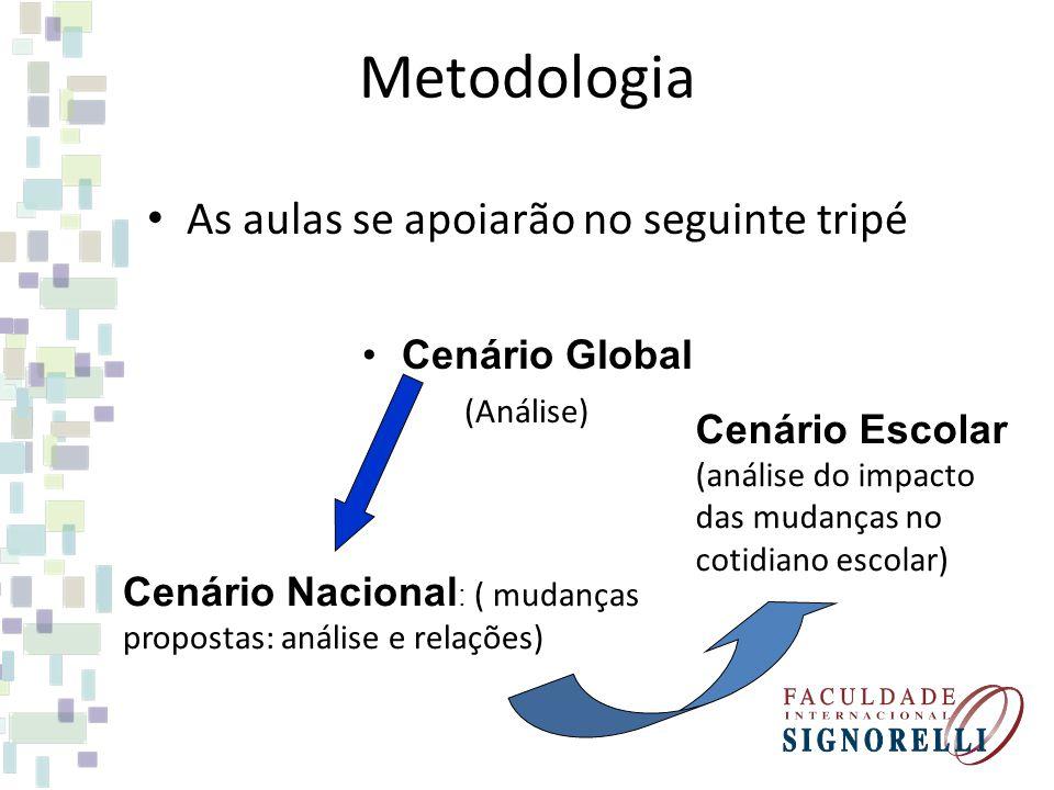 Metodologia As aulas se apoiarão no seguinte tripé Cenário Global (Análise) Cenário Nacional : ( mudanças propostas: análise e relações) Cenário Escol