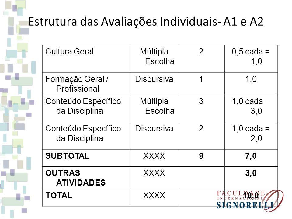Estrutura das Avaliações Individuais- A1 e A2 Cultura GeralMúltipla Escolha 20,5 cada = 1,0 Formação Geral / Profissional Discursiva11,0 Conteúdo Espe