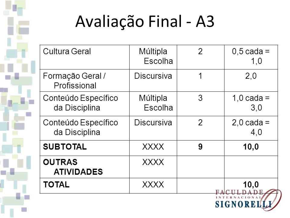 Avaliação Final - A3 Cultura GeralMúltipla Escolha 20,5 cada = 1,0 Formação Geral / Profissional Discursiva12,0 Conteúdo Específico da Disciplina Múlt