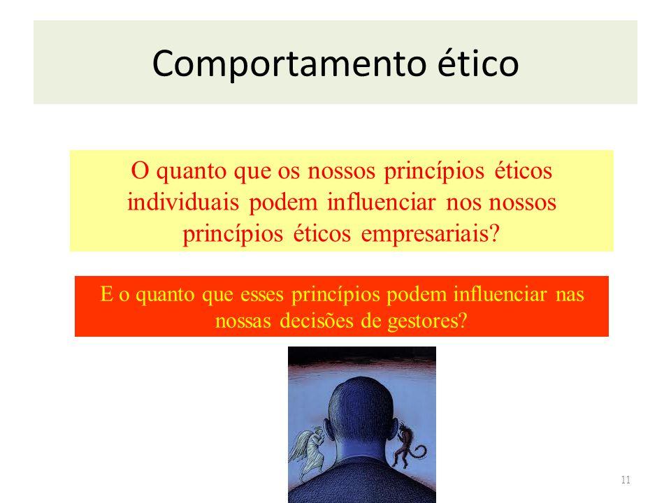 Comportamento ético 11 O quanto que os nossos princípios éticos individuais podem influenciar nos nossos princípios éticos empresariais? E o quanto qu