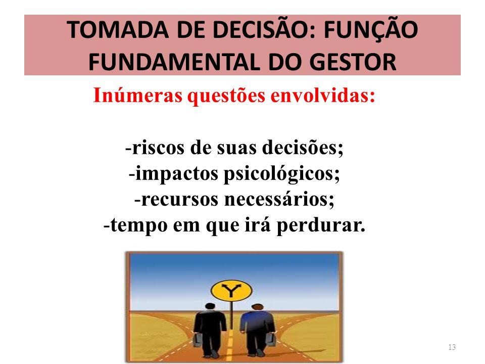 TOMADA DE DECISÃO: FUNÇÃO FUNDAMENTAL DO GESTOR 13 Inúmeras questões envolvidas: -riscos de suas decisões; -impactos psicológicos; -recursos necessári