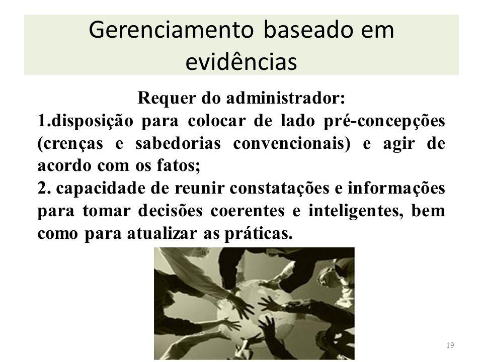 Gerenciamento baseado em evidências 19 Requer do administrador: 1.disposição para colocar de lado pré-concepções (crenças e sabedorias convencionais)