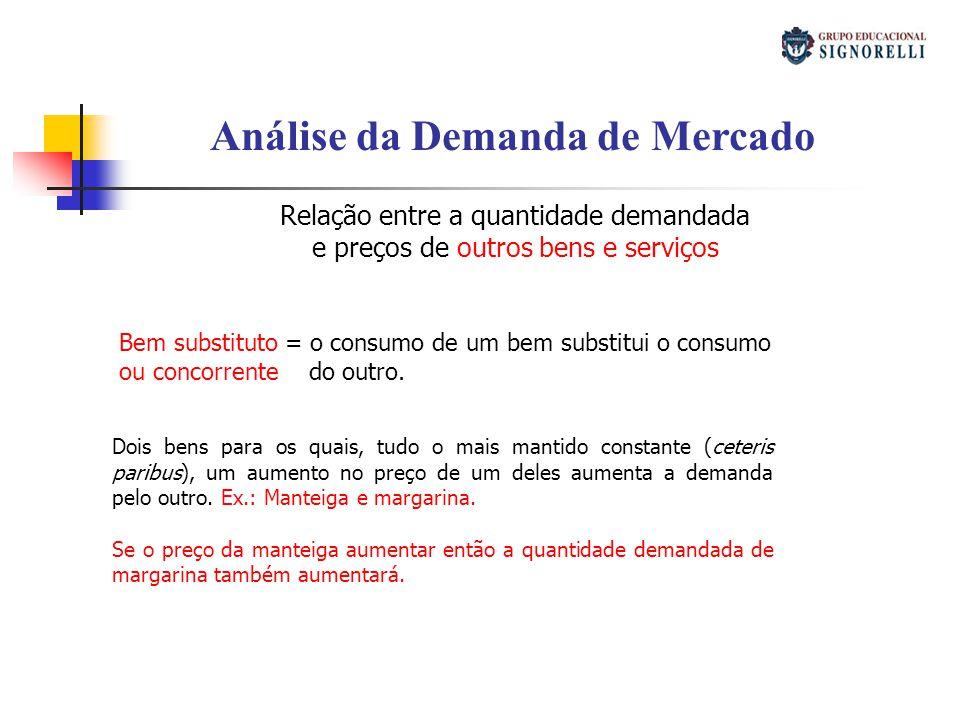 Análise da Demanda de Mercado Relação entre a quantidade demandada e preços de outros bens e serviços Bem substituto = o consumo de um bem substitui o