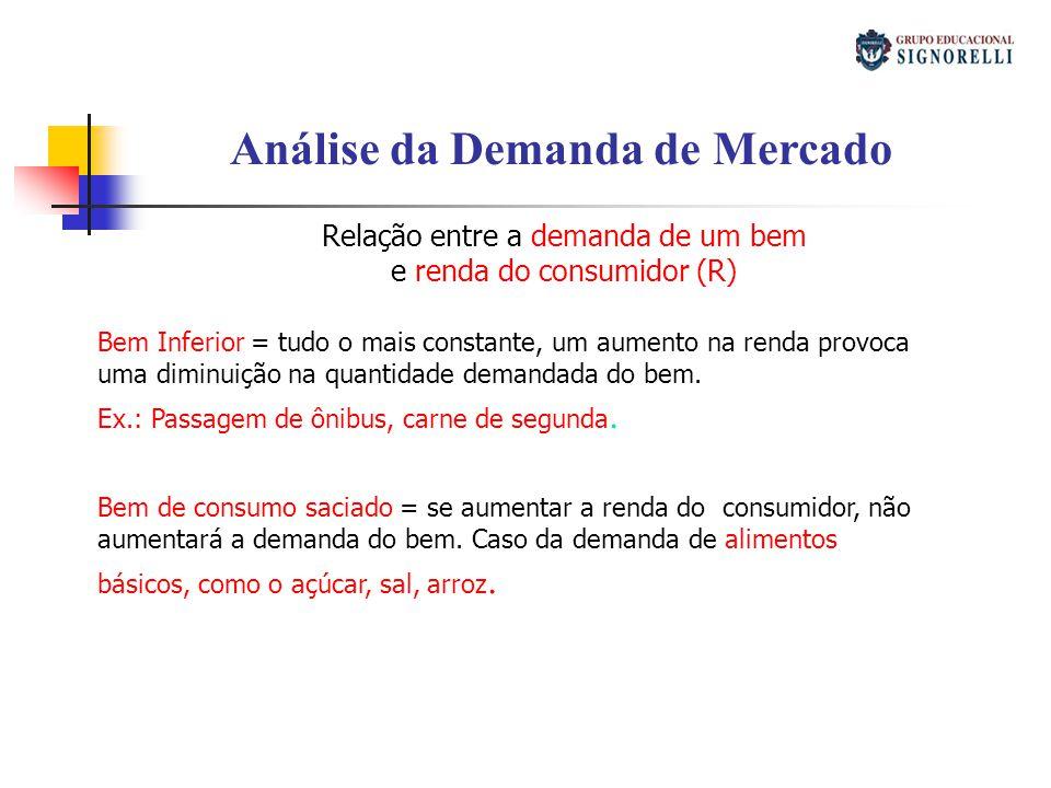 Análise da Demanda de Mercado Relação entre a demanda de um bem e renda do consumidor (R) Bem Inferior = tudo o mais constante, um aumento na renda pr