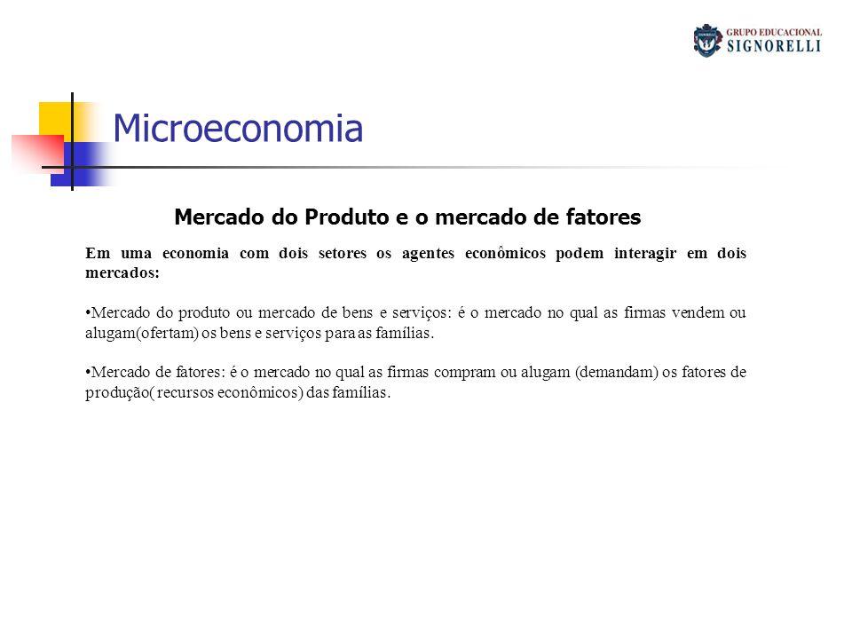 Microeconomia Mercado do Produto e o mercado de fatores Em uma economia com dois setores os agentes econômicos podem interagir em dois mercados: Merca