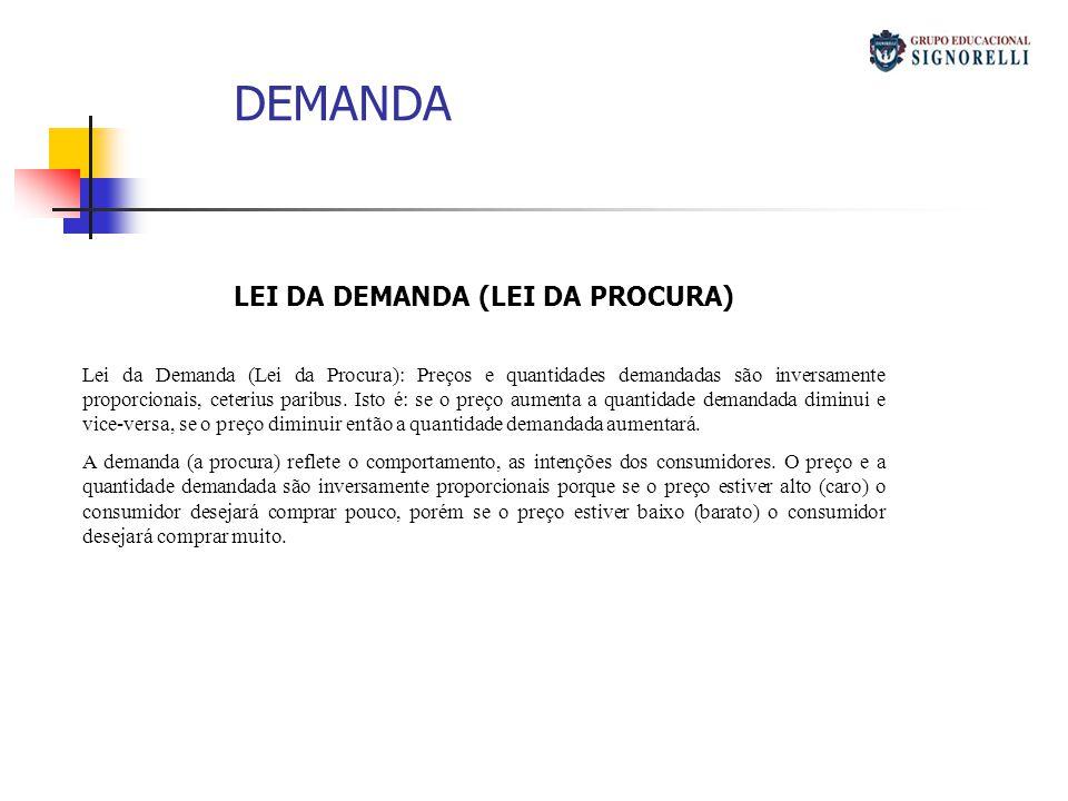 DEMANDA LEI DA DEMANDA (LEI DA PROCURA) Lei da Demanda (Lei da Procura): Preços e quantidades demandadas são inversamente proporcionais, ceterius pari