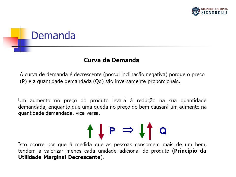 Demanda Curva de Demanda Custo alternativo / Custo implícito A curva de demanda é decrescente (possui inclinação negativa) porque o preço (P) e a quan
