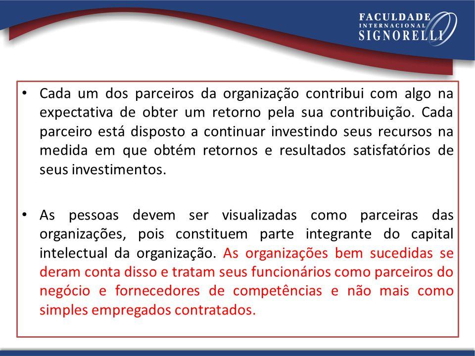 Cada um dos parceiros da organização contribui com algo na expectativa de obter um retorno pela sua contribuição. Cada parceiro está disposto a contin