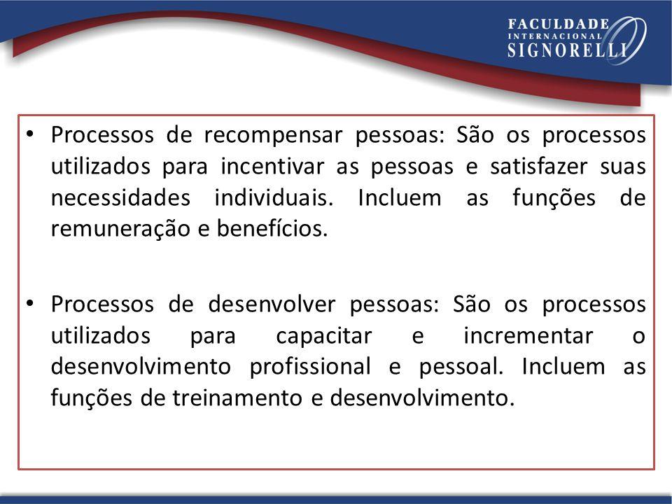 Processos de recompensar pessoas: São os processos utilizados para incentivar as pessoas e satisfazer suas necessidades individuais. Incluem as funçõe