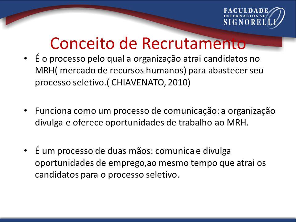 Conceito de Recrutamento É o processo pelo qual a organização atrai candidatos no MRH( mercado de recursos humanos) para abastecer seu processo seleti
