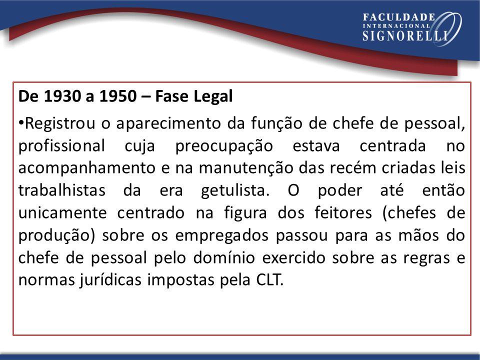 De 1950 a 1965 – Fase Tecnicista Foi a que implantou no Brasil o modelo americano de gestão de recursos humanos e alavancou a função de RH ao status orgânico de gerência.
