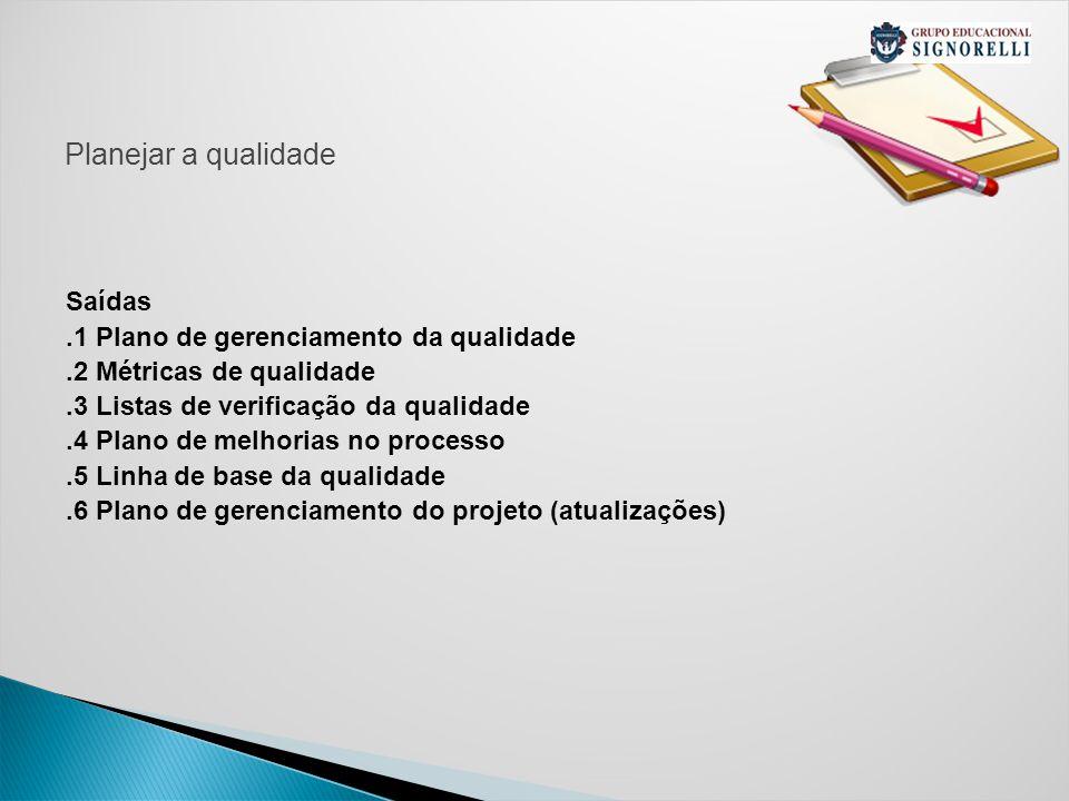 Planejar a qualidade Saídas.1 Plano de gerenciamento da qualidade.2 Métricas de qualidade.3 Listas de verificação da qualidade.4 Plano de melhorias no processo.5 Linha de base da qualidade.6 Plano de gerenciamento do projeto (atualizações)