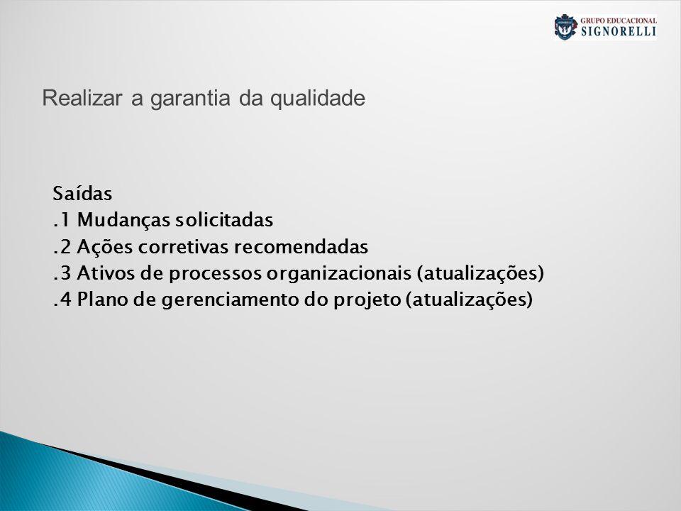 Realizar a garantia da qualidade Saídas.1 Mudanças solicitadas.2 Ações corretivas recomendadas.3 Ativos de processos organizacionais (atualizações).4 Plano de gerenciamento do projeto (atualizações)
