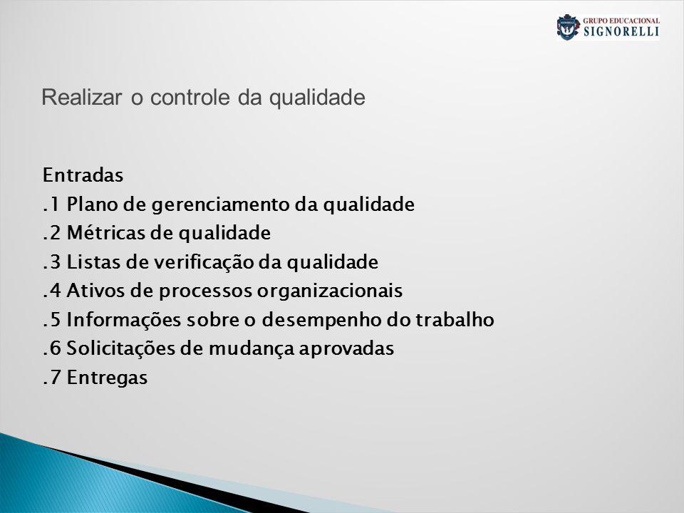 Realizar o controle da qualidade Entradas.1 Plano de gerenciamento da qualidade.2 Métricas de qualidade.3 Listas de verificação da qualidade.4 Ativos de processos organizacionais.5 Informações sobre o desempenho do trabalho.6 Solicitações de mudança aprovadas.7 Entregas
