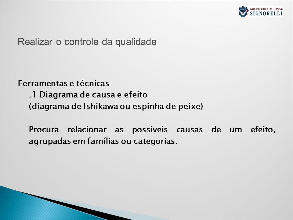 Realizar o controle da qualidade Ferramentas e técnicas.1 Diagrama de causa e efeito (diagrama de Ishikawa ou espinha de peixe) Procura relacionar as possíveis causas de um efeito, agrupadas em famílias ou categorias.