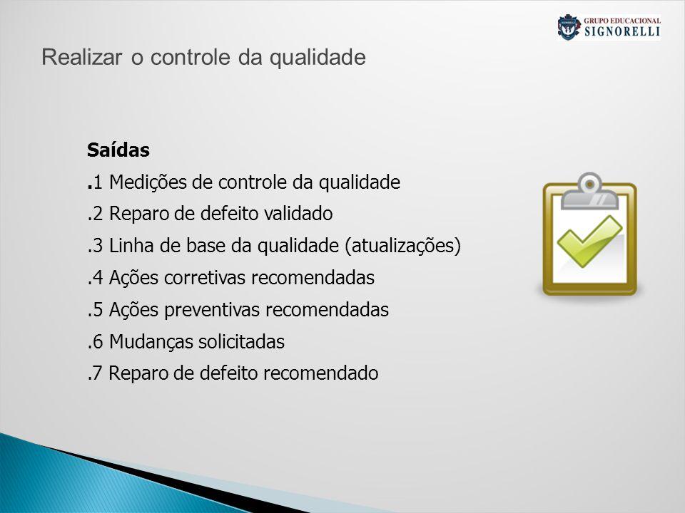 Realizar o controle da qualidade Saídas.1 Medições de controle da qualidade.2 Reparo de defeito validado.3 Linha de base da qualidade (atualizações).4 Ações corretivas recomendadas.5 Ações preventivas recomendadas.6 Mudanças solicitadas.7 Reparo de defeito recomendado