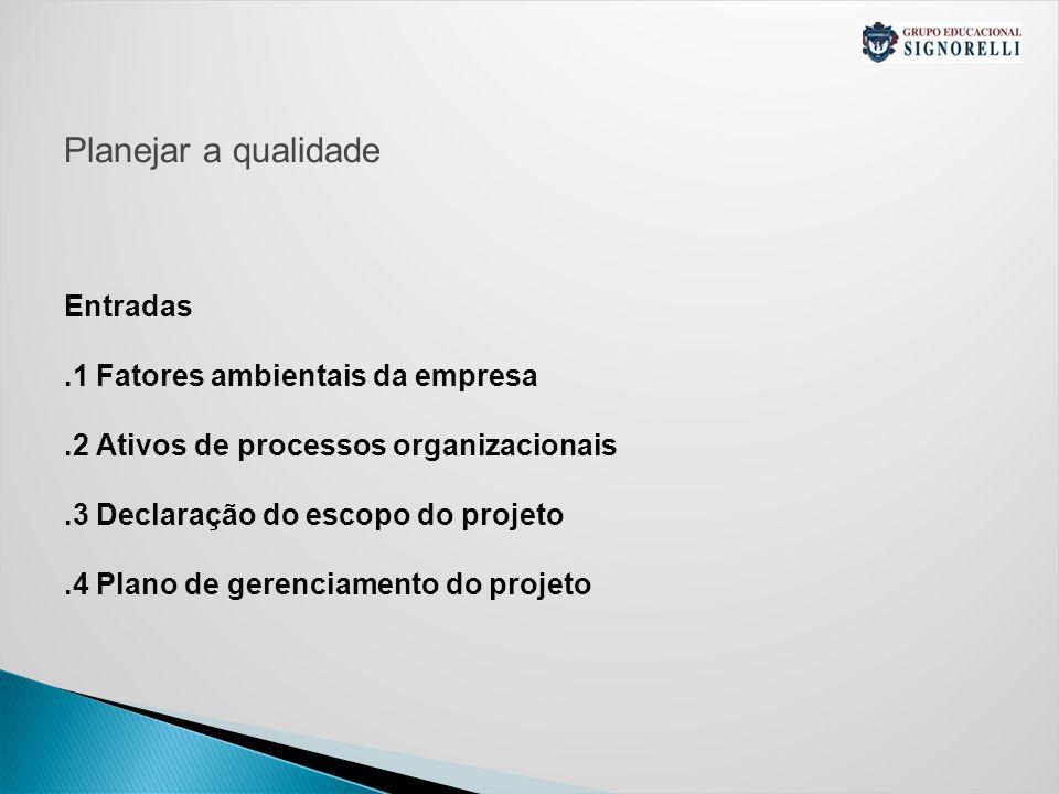 Planejar a qualidade Entradas.1 Fatores ambientais da empresa.2 Ativos de processos organizacionais.3 Declaração do escopo do projeto.4 Plano de gerenciamento do projeto