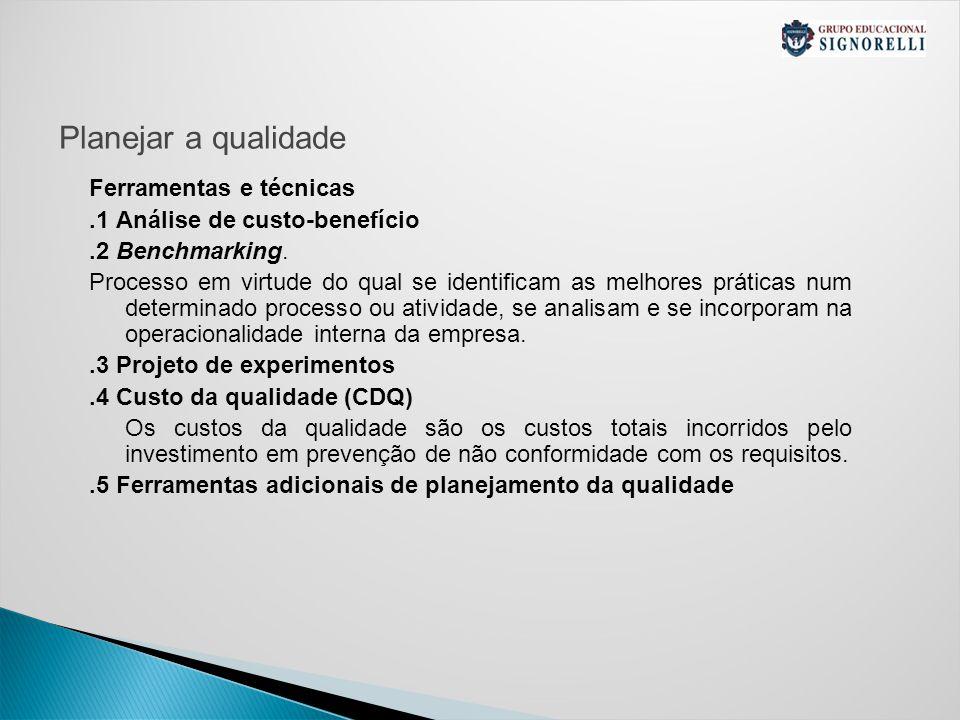 Planejar a qualidade Ferramentas e técnicas.1 Análise de custo-benefício.2 Benchmarking.