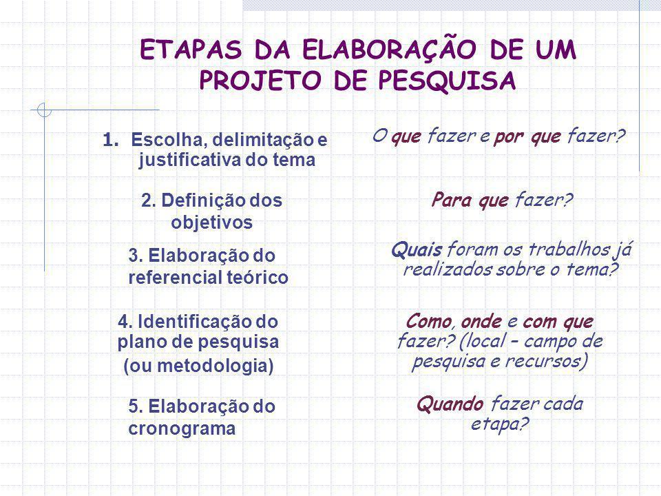 ETAPAS DA ELABORAÇÃO DE UM PROJETO DE PESQUISA 1.