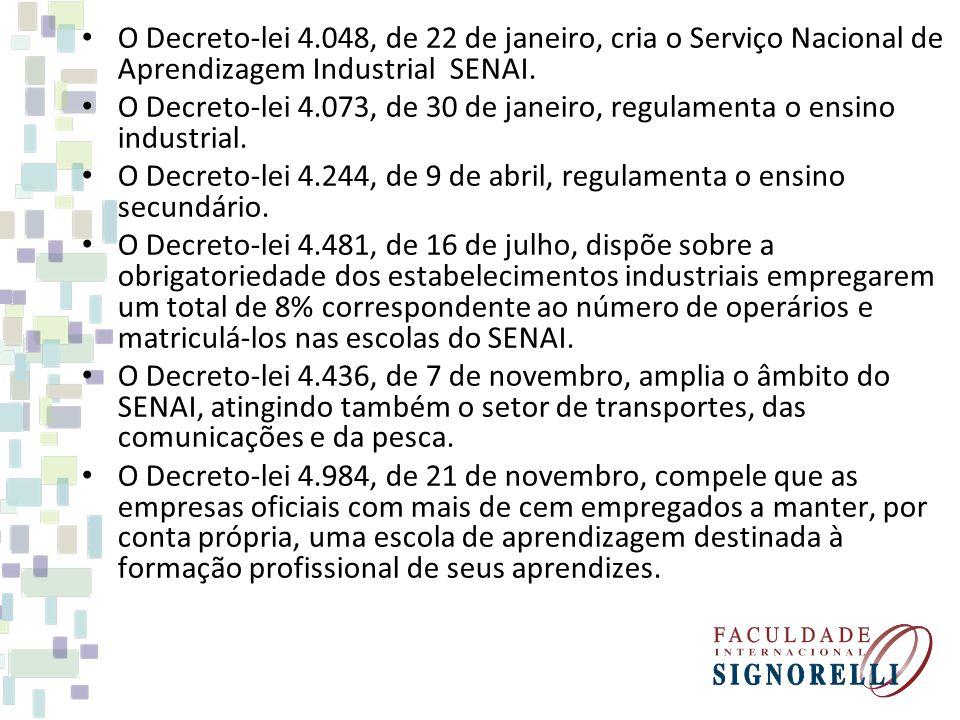 O Decreto-lei 4.048, de 22 de janeiro, cria o Serviço Nacional de Aprendizagem Industrial SENAI. O Decreto-lei 4.073, de 30 de janeiro, regulamenta o