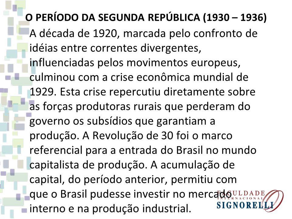 O PERÍODO DA SEGUNDA REPÚBLICA (1930 – 1936) A década de 1920, marcada pelo confronto de idéias entre correntes divergentes, influenciadas pelos movim