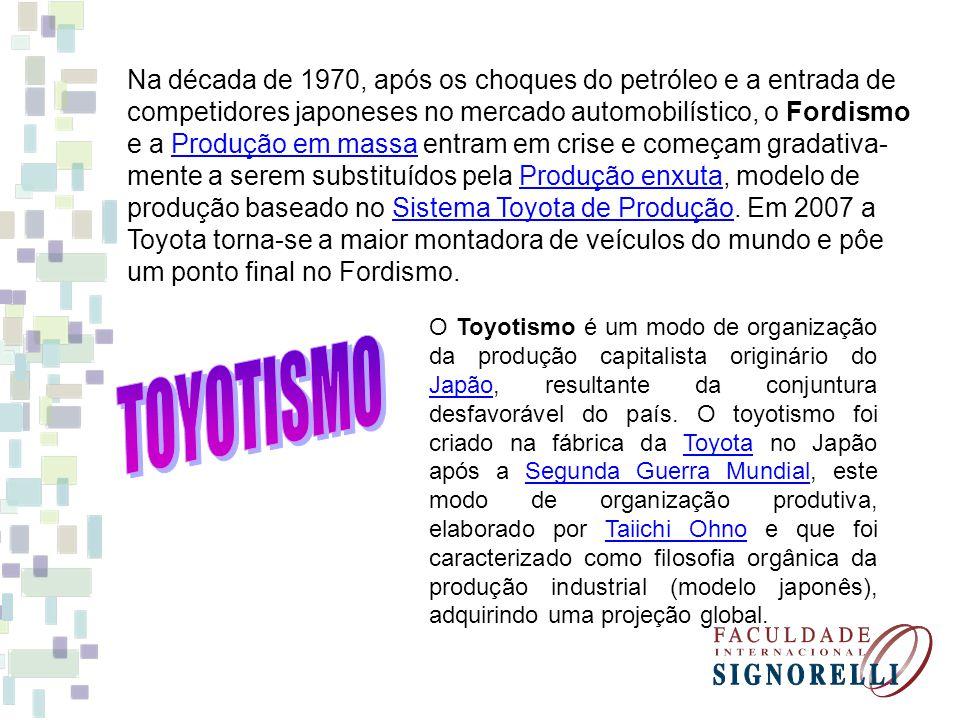 Na década de 1970, após os choques do petróleo e a entrada de competidores japoneses no mercado automobilístico, o Fordismo e a Produção em massa entr