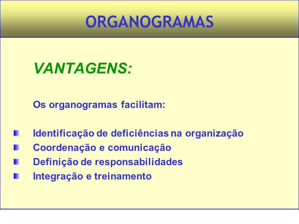 Administração – Princípios e Tendências – Francisco Lacombe – Editora Saraiva ORGANOGRAMAS VANTAGENS: Os organogramas facilitam: Identificação de defi