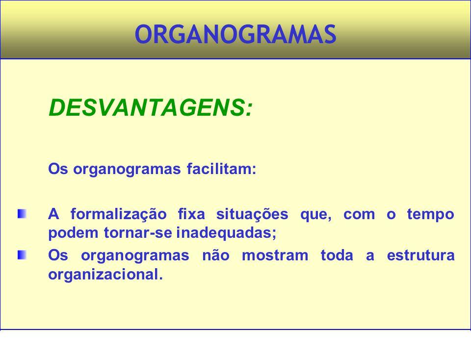Administração – Princípios e Tendências – Francisco Lacombe – Editora Saraiva ORGANOGRAMAS DESVANTAGENS: Os organogramas facilitam: A formalização fix