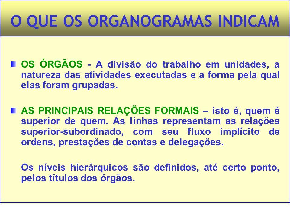 Administração – Princípios e Tendências – Francisco Lacombe – Editora Saraiva O QUE OS ORGANOGRAMAS INDICAM OS ÓRGÃOS - A divisão do trabalho em unida