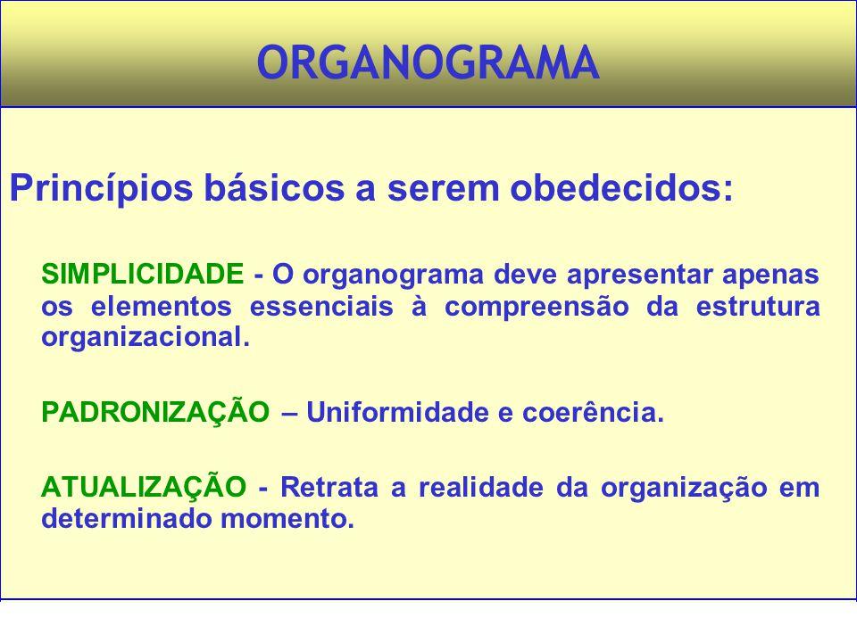 Administração – Princípios e Tendências – Francisco Lacombe – Editora Saraiva ORGANOGRAMA Princípios básicos a serem obedecidos: SIMPLICIDADE - O orga