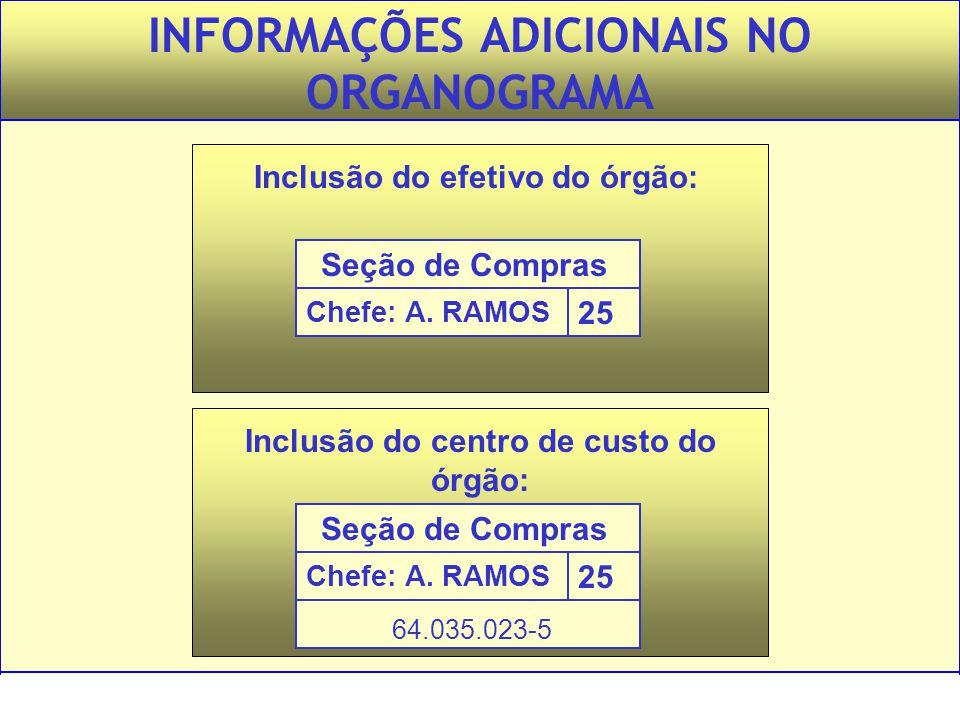 Administração – Princípios e Tendências – Francisco Lacombe – Editora Saraiva DEPTO.