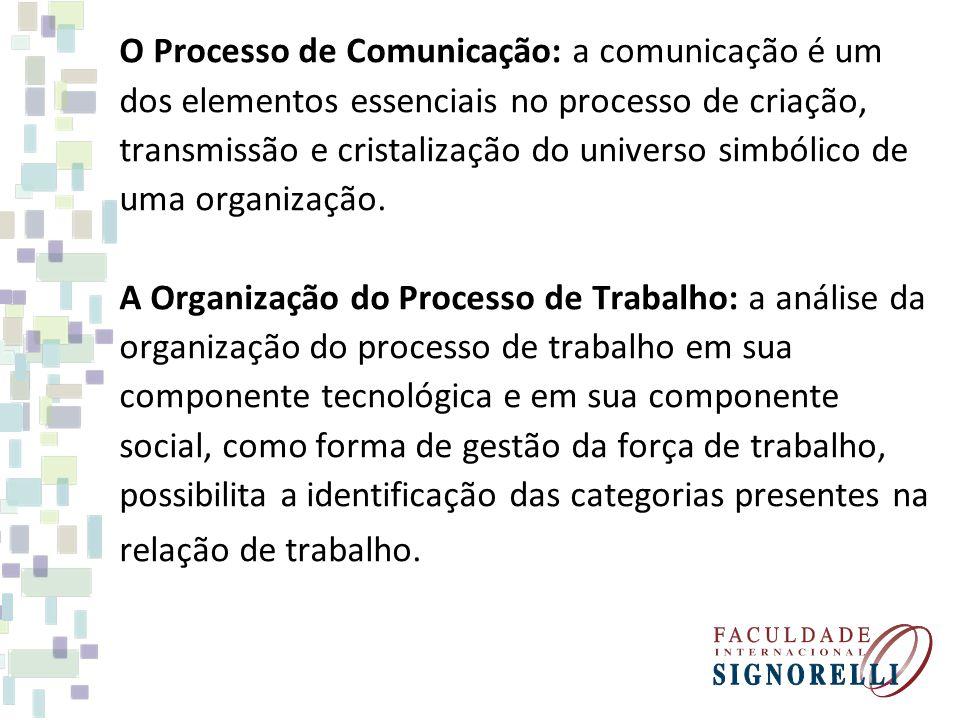 O Processo de Comunicação: a comunicação é um dos elementos essenciais no processo de criação, transmissão e cristalização do universo simbólico de uma organização.