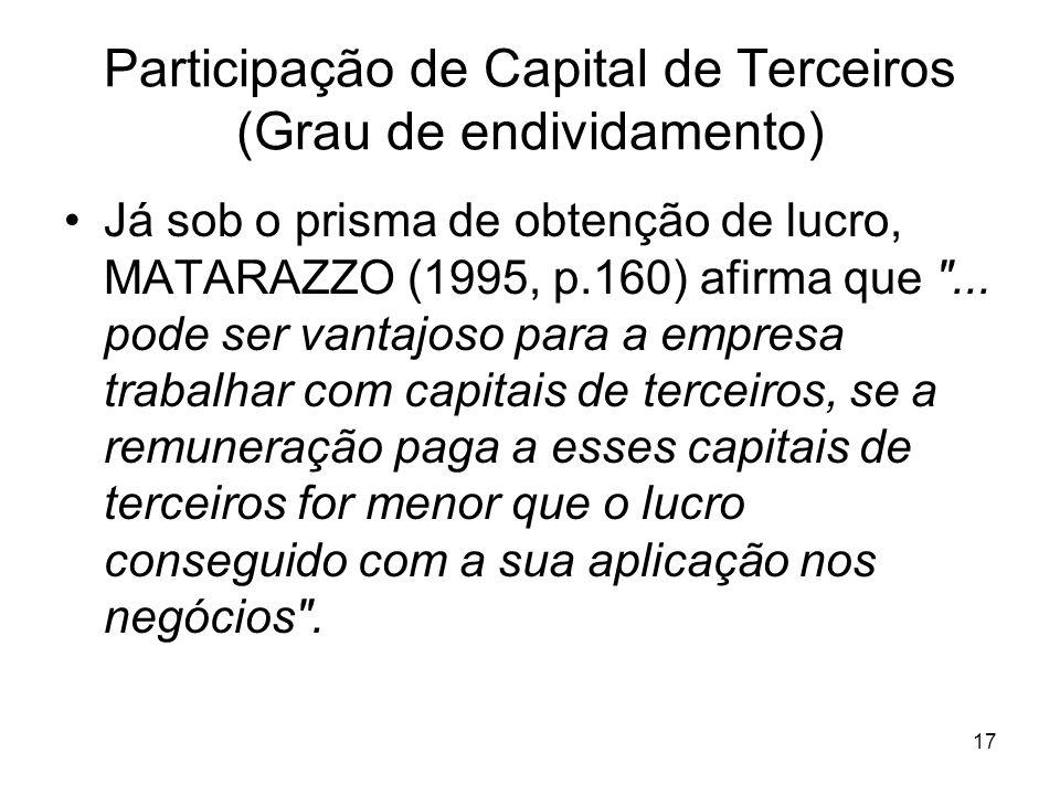 Participação de Capital de Terceiros (Grau de endividamento) Já sob o prisma de obtenção de lucro, MATARAZZO (1995, p.160) afirma que