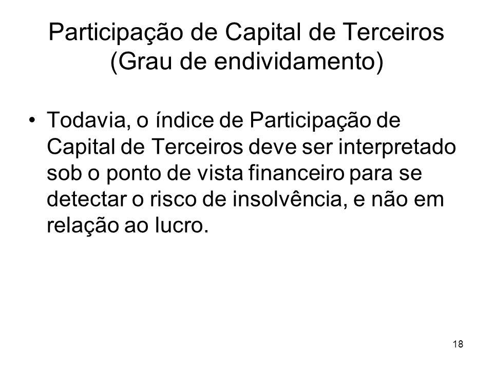 Participação de Capital de Terceiros (Grau de endividamento) Todavia, o índice de Participação de Capital de Terceiros deve ser interpretado sob o pon