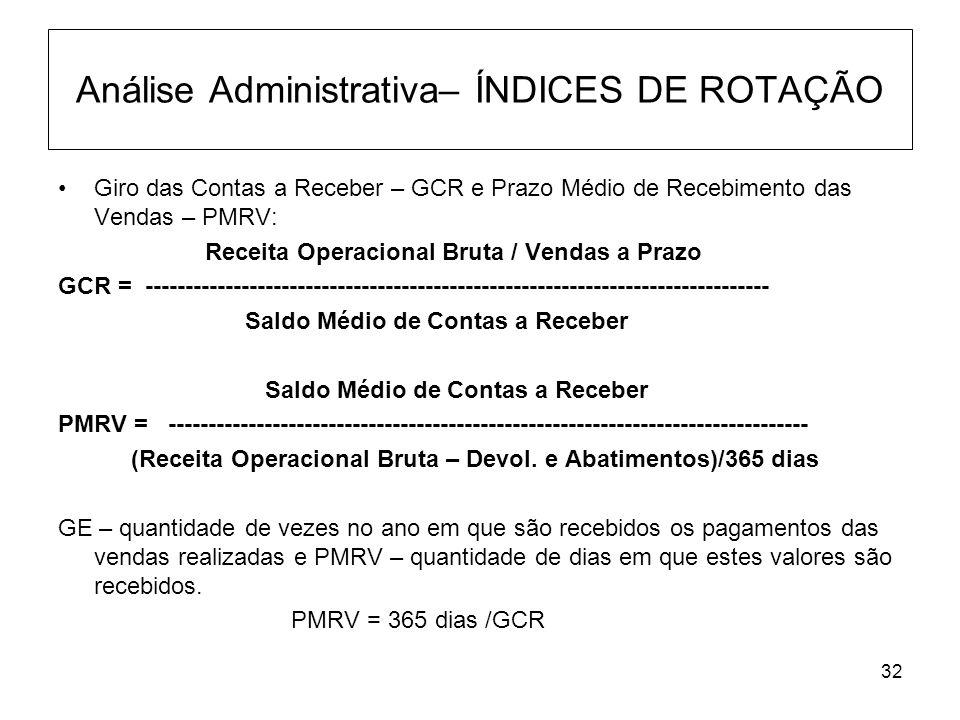 32 Análise Administrativa– ÍNDICES DE ROTAÇÃO Giro das Contas a Receber – GCR e Prazo Médio de Recebimento das Vendas – PMRV: Receita Operacional Brut