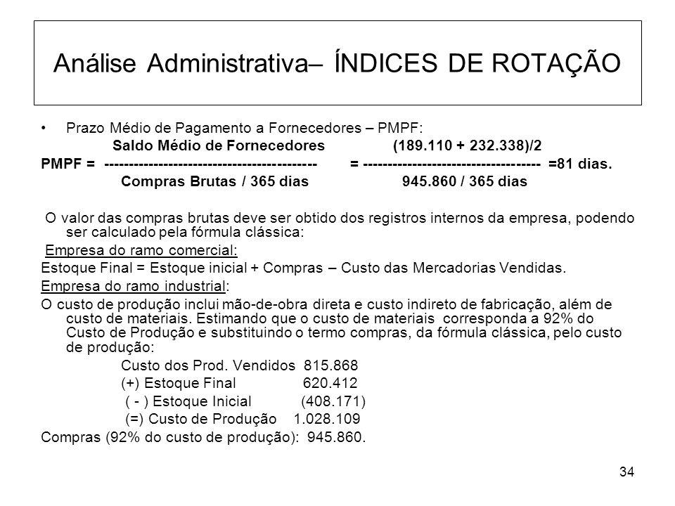 34 Análise Administrativa– ÍNDICES DE ROTAÇÃO Prazo Médio de Pagamento a Fornecedores – PMPF: Saldo Médio de Fornecedores (189.110 + 232.338)/2 PMPF =