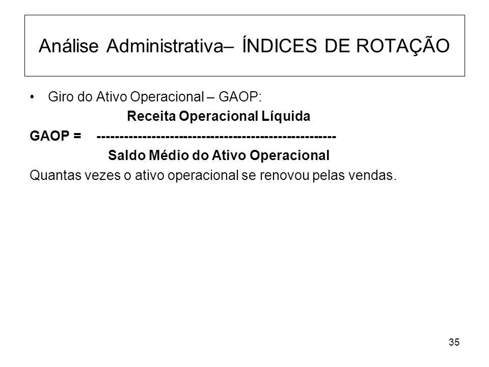 35 Análise Administrativa– ÍNDICES DE ROTAÇÃO Giro do Ativo Operacional – GAOP: Receita Operacional Líquida GAOP = -----------------------------------
