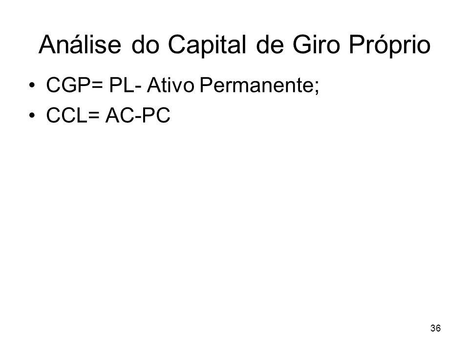 Análise do Capital de Giro Próprio CGP= PL- Ativo Permanente; CCL= AC-PC 36