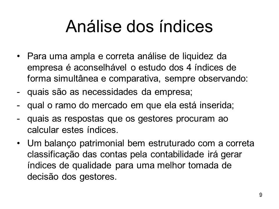 Análise dos índices Para uma ampla e correta análise de liquidez da empresa é aconselhável o estudo dos 4 índices de forma simultânea e comparativa, s