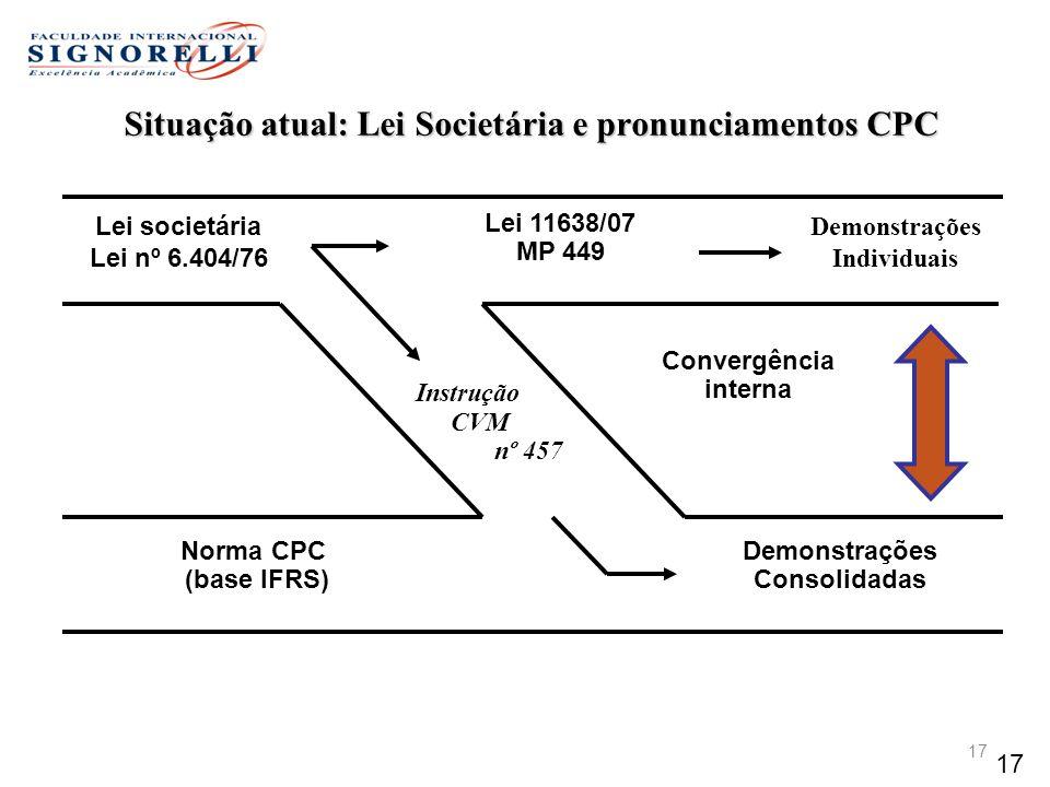 17 Situação atual: Lei Societária e pronunciamentos CPC 17 Lei societária Lei nº 6.404/76 Norma CPC (base IFRS) Instrução CVM nº 457 Demonstrações Con