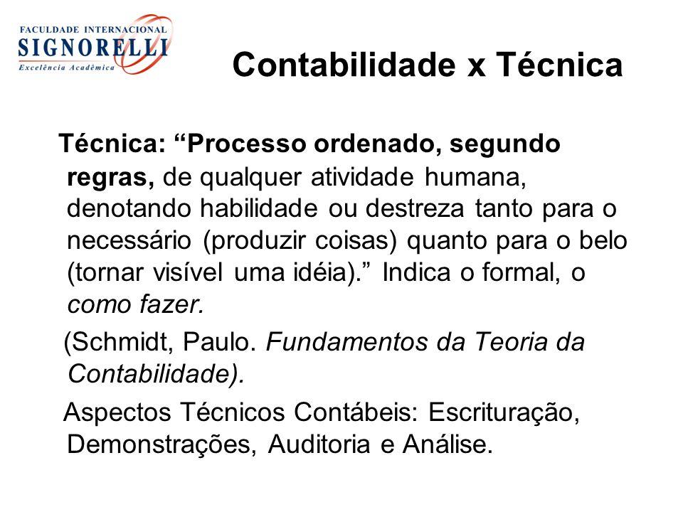 Técnica: Processo ordenado, segundo regras, de qualquer atividade humana, denotando habilidade ou destreza tanto para o necessário (produzir coisas) q