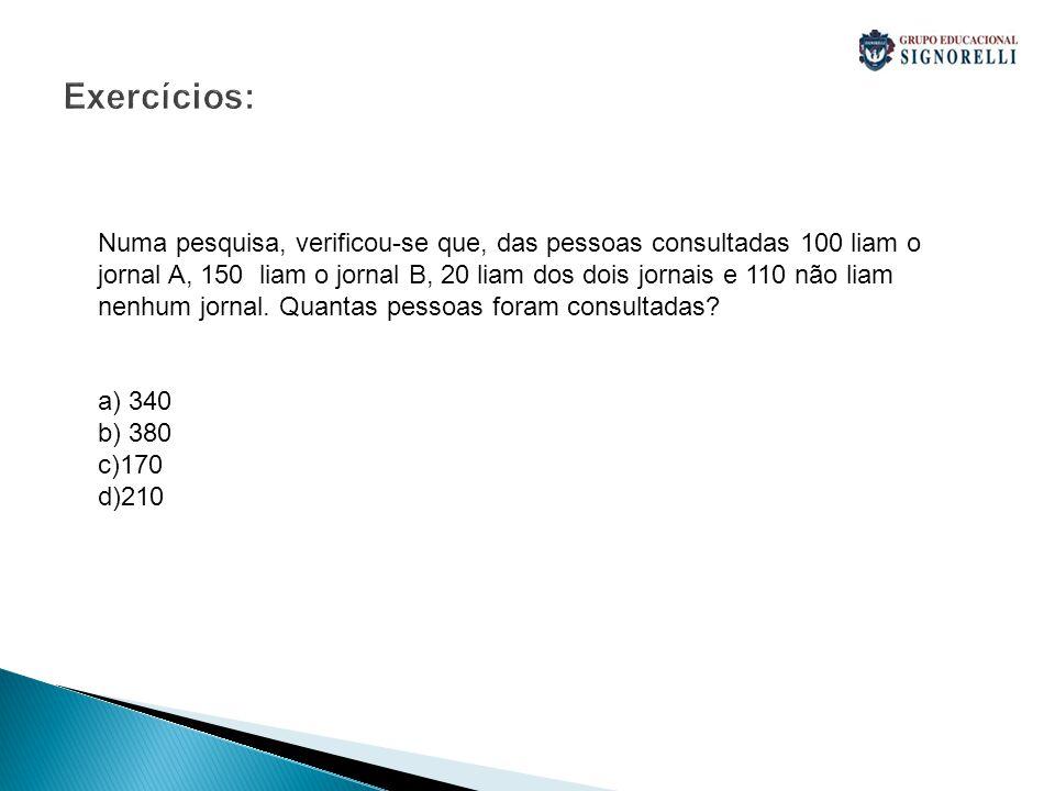 . Resolução: n (A) = 100 n (B) = 150 n (A B ) = 20 Nem A nem B = 110 N(AUB) = n (A) + n (B) – n (A B) = 100+150-20 = 230 230 + nem A nem B = 230+110 = 340 110 A 80 20 20 130 B