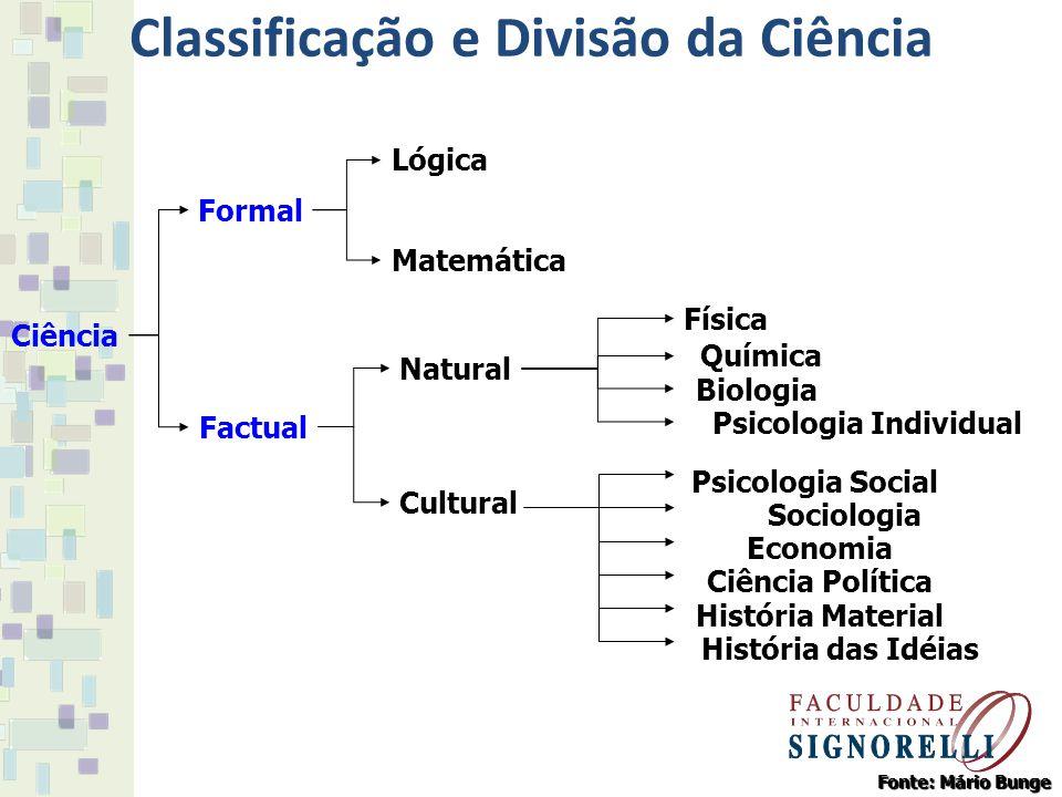 Ciência Formal Factual Lógica Matemática Natural Cultural Física Química Biologia Psicologia Individual Psicologia Social Sociologia Economia Ciência