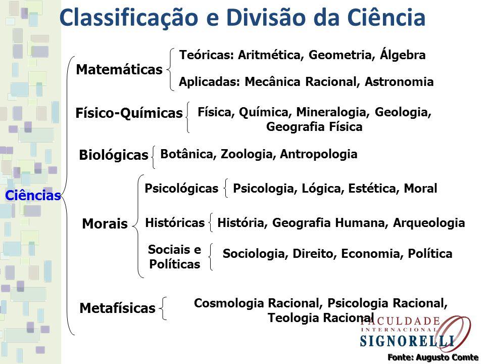 Ciências Matemáticas Físico-Químicas Biológicas Morais Metafísicas Teóricas: Aritmética, Geometria, Álgebra Aplicadas: Mecânica Racional, Astronomia F