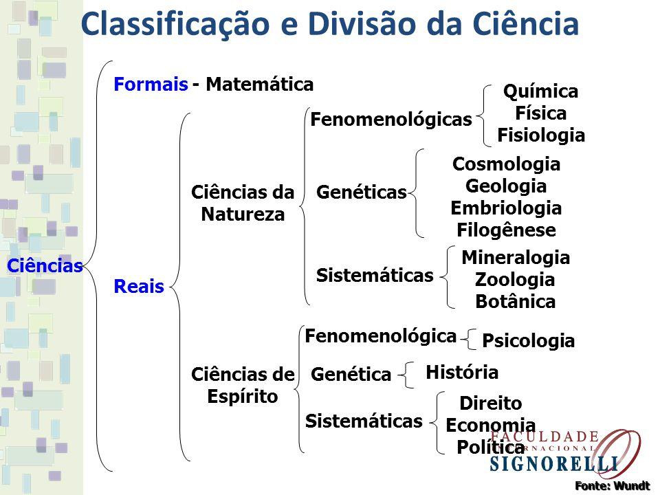Ciências Reais Ciências da Natureza Ciências de Espírito Formais - Matemática Fenomenológicas Genéticas Sistemáticas Química Física Fisiologia Cosmolo