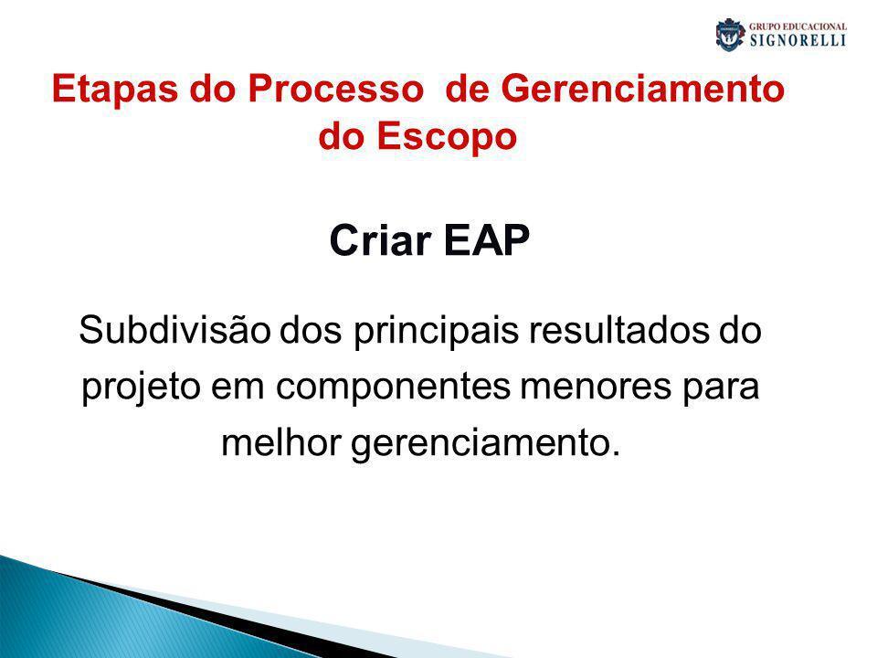 Etapas do Processo de Gerenciamento do Escopo Criar EAP Subdivisão dos principais resultados do projeto em componentes menores para melhor gerenciamento.