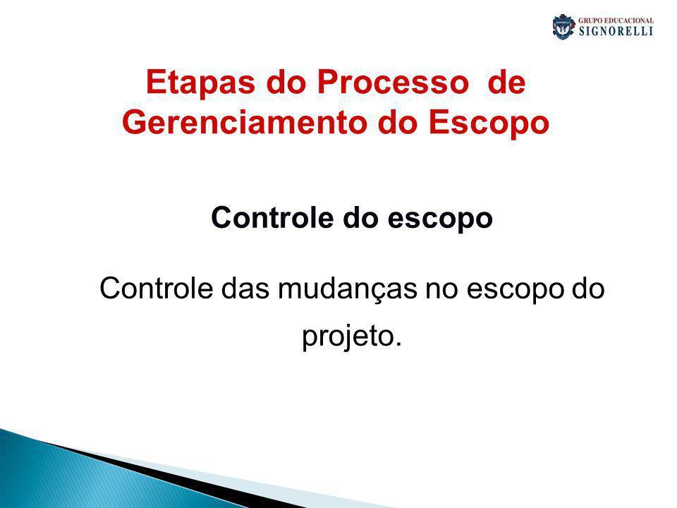 Etapas do Processo de Gerenciamento do Escopo Controle do escopo Controle das mudanças no escopo do projeto.